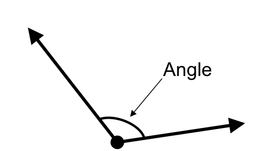 Angle d finition c 39 est quoi for Dictionary canape