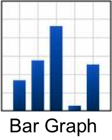 Math Dictionary Bar Graph