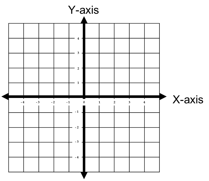 math dictionary coordinate plane