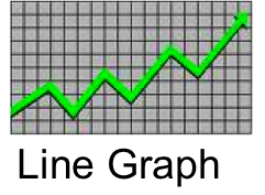 Steps to Create a Line Chart